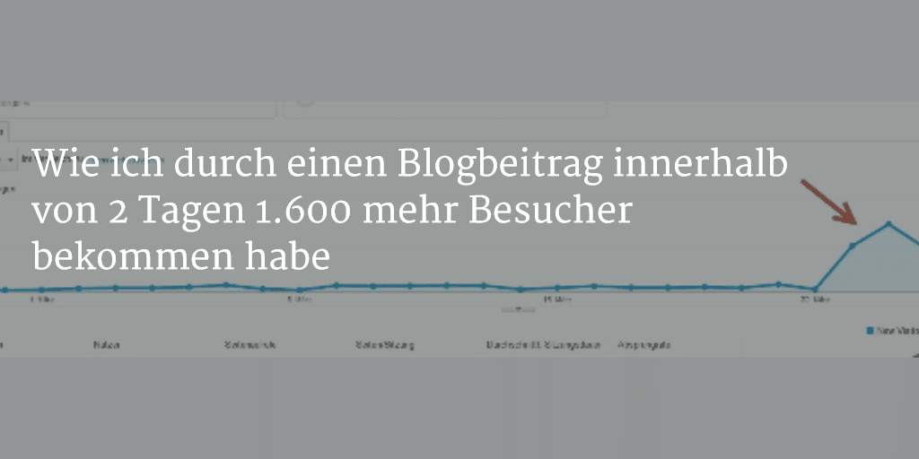 Wie ich durch einen Blogbeitrag innerhalb von 2 Tagen 1.600 Besucher bekommen habe