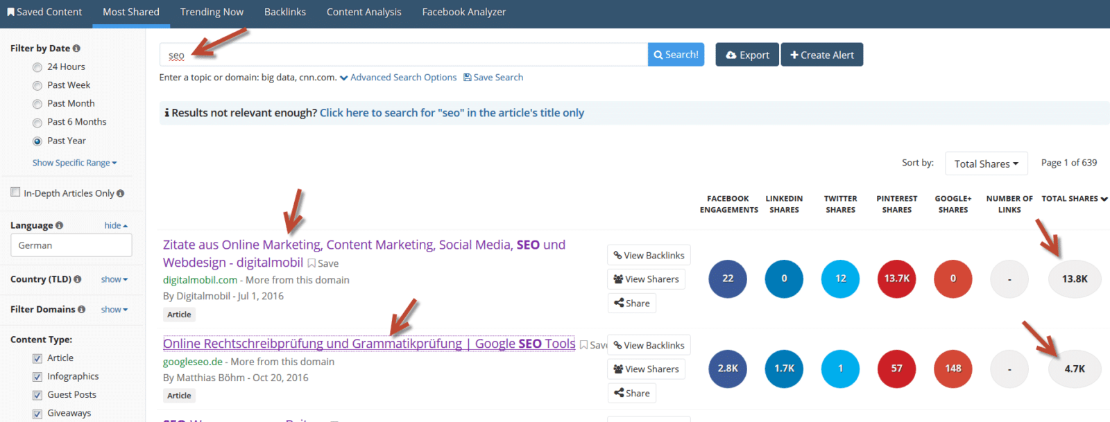 buzzsumo themenrecherche - Was ist Content Marketing?