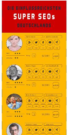 einflussreiche seos - Content Marketing Guide für Einsteiger