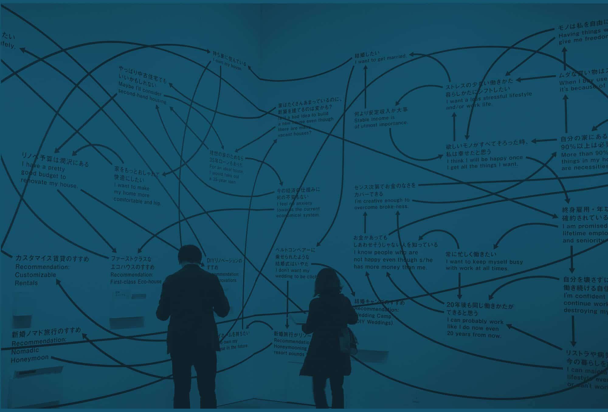 Informationsarchitektur einfach erklärt