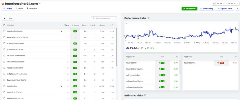 Rankings Screenshot