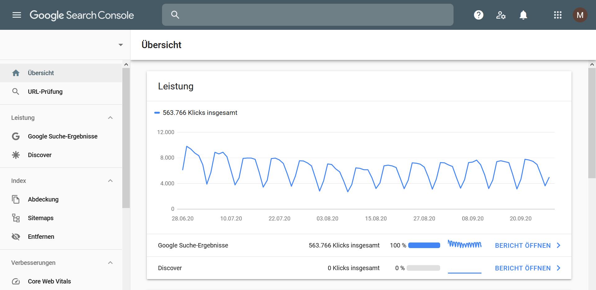Google Search Consoel Übersicht