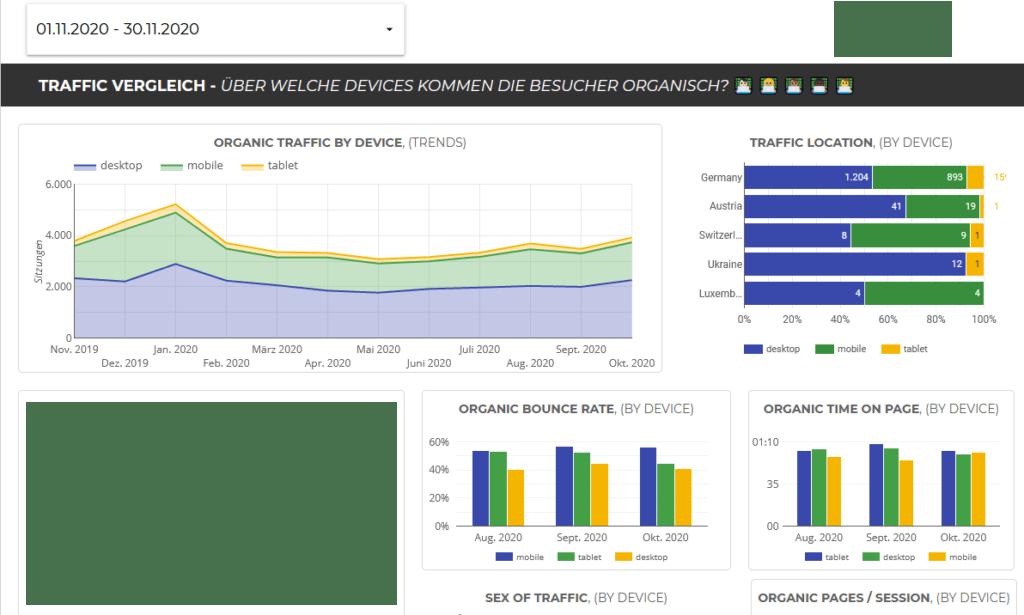 Google Datstudio SEO Reporting (1)