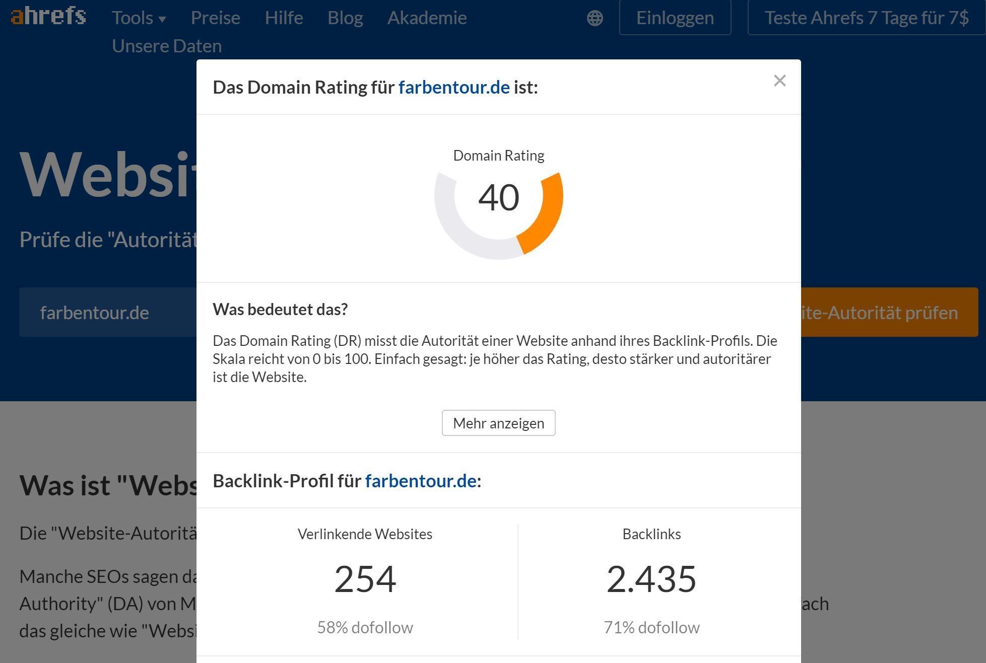 Domain Raiting Konkurrenzanalyse